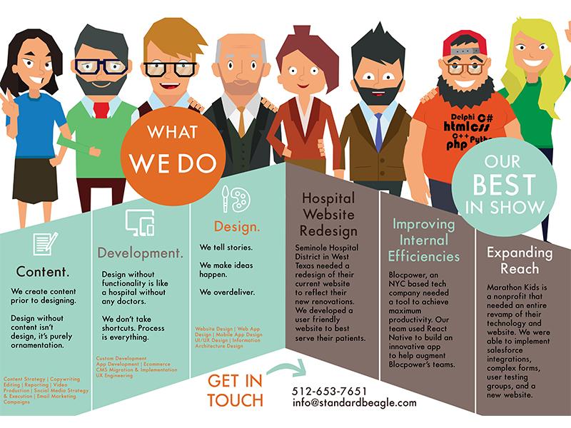 Marketing Brochure – Bifold